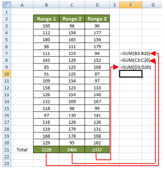 multi reng Sum function in excel